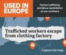 Used in Europe - Arbeitsausbeutung und Menschenhandel auf dem europäischen Kontinent